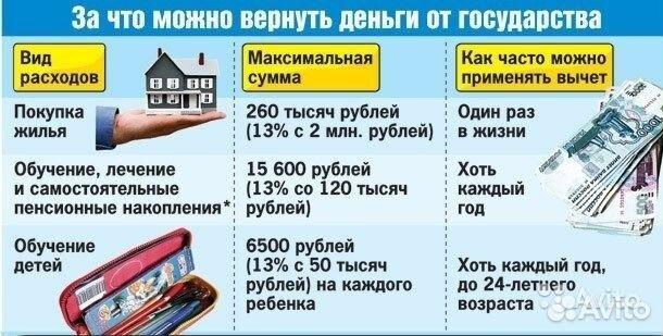 если возврат налога при покупке квартиры 2016 в ипотеку сколько раз ему