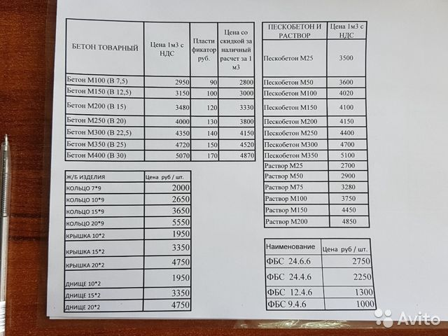купить бетон в усолье сибирском